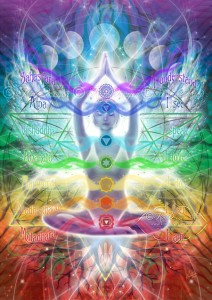 rainbow_soul___chakra_poster_by_ambercrystalelf-d5t1bvy